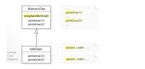 Learn design patterns from real projects rigsofrods a multi learn design patterns from real projects rigsofrods a multi simulation game case study ccuart Image collections